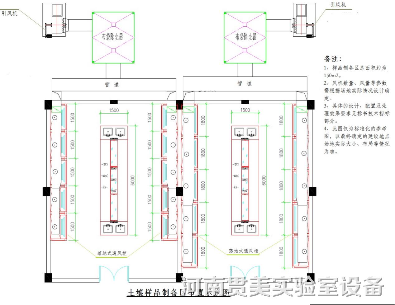 食用菌实验室平面图_土壤制备和流转实验室要求_河南贯美实验室设备公司